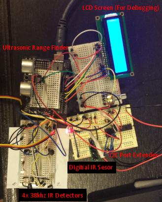 Sensor rig
